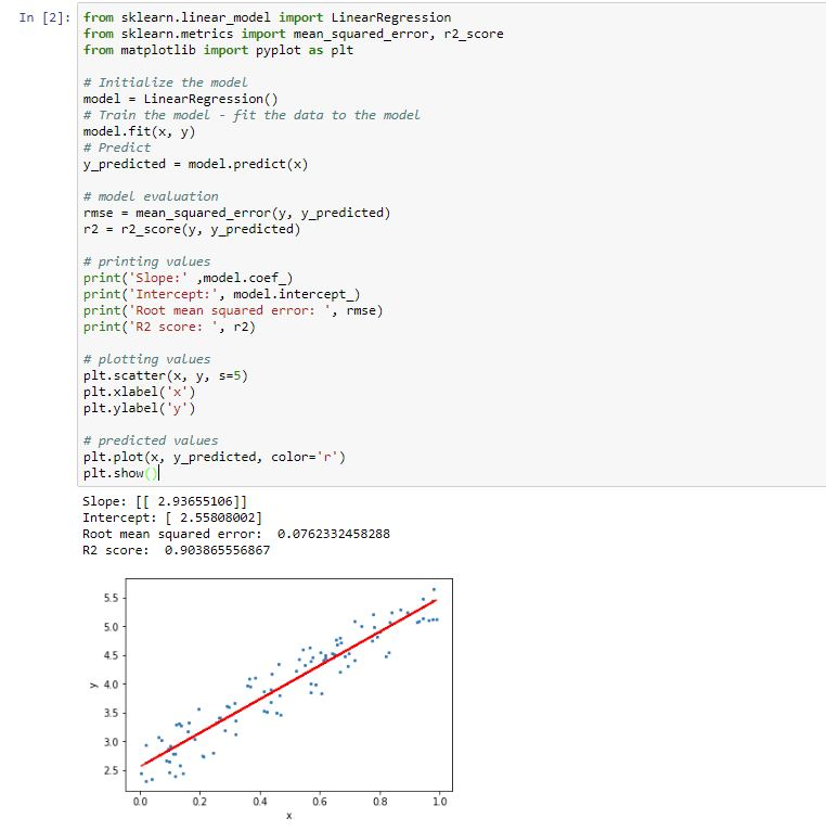Linear Regression using Python – Python for Data Science